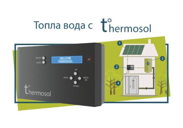 ThermoSol